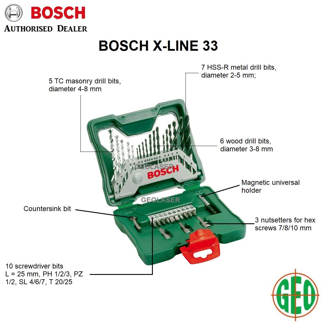 Beroemd BOSCH 33-piece X-Line set NK44